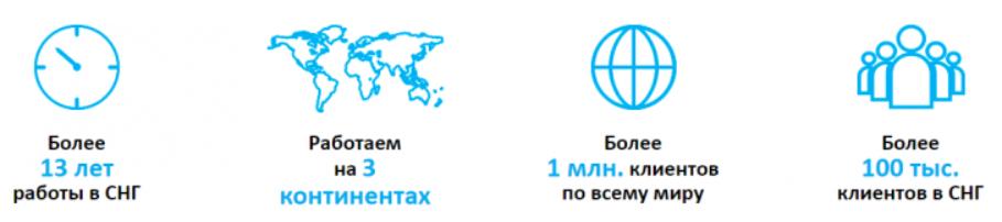 Преимущества компании xDirect