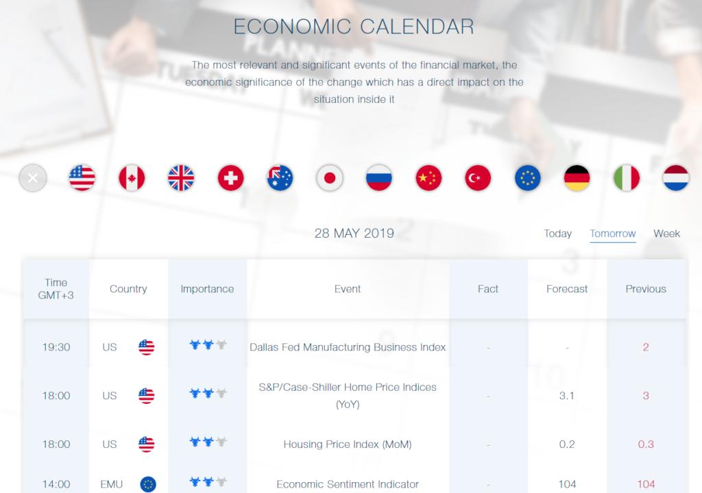 Экономический календарь Daxioma