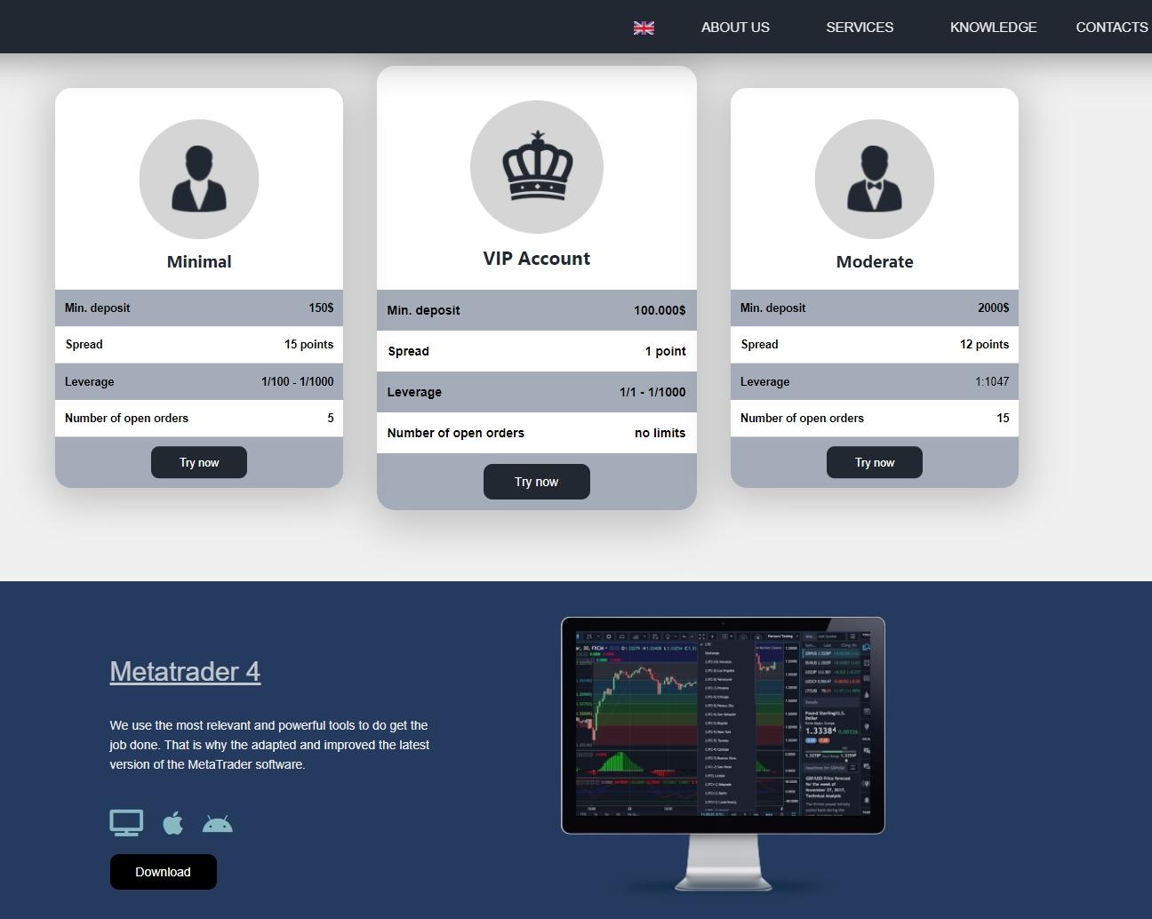 Платформа OTB Trading
