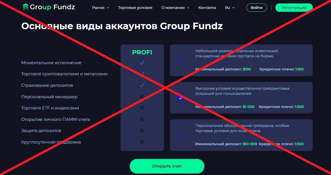 Обзор компании Group Fundz