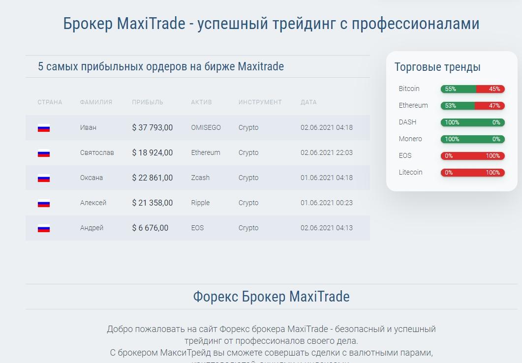Официальный сайт MaxiTrade